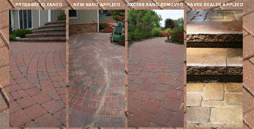 How To Seal And Maintain Pavers Brick Paver Sealer